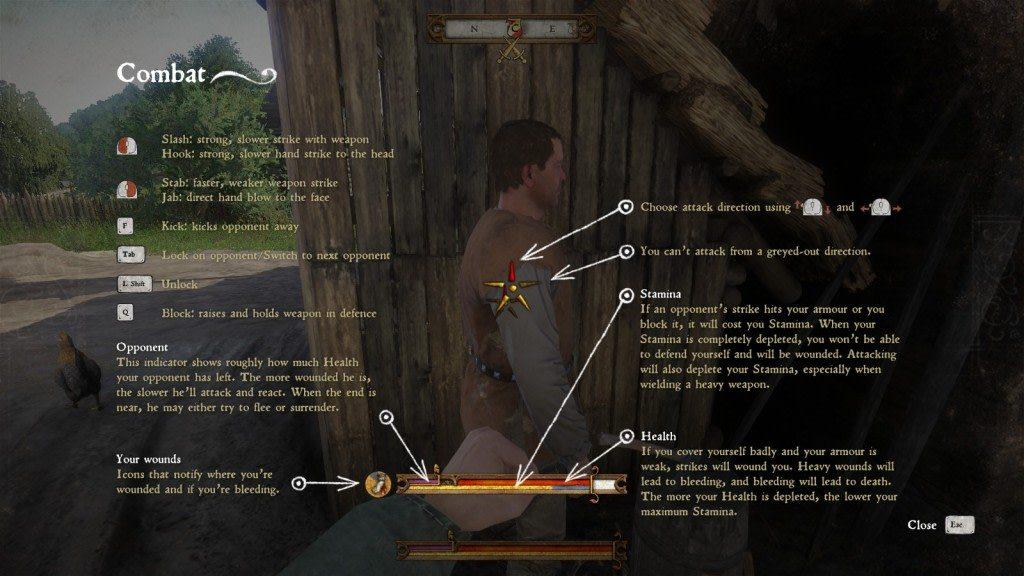 Kingdom Come Deliverance Combat Controls